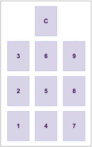 Le tirage à 9 cartes du Petit Lenormand