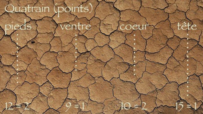 geomancie quatrains points